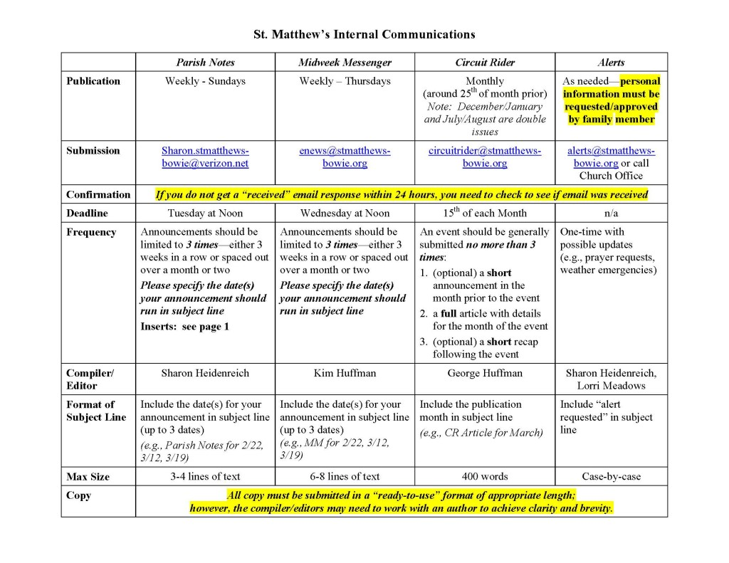 St Matthews Internal Communications_Page_2